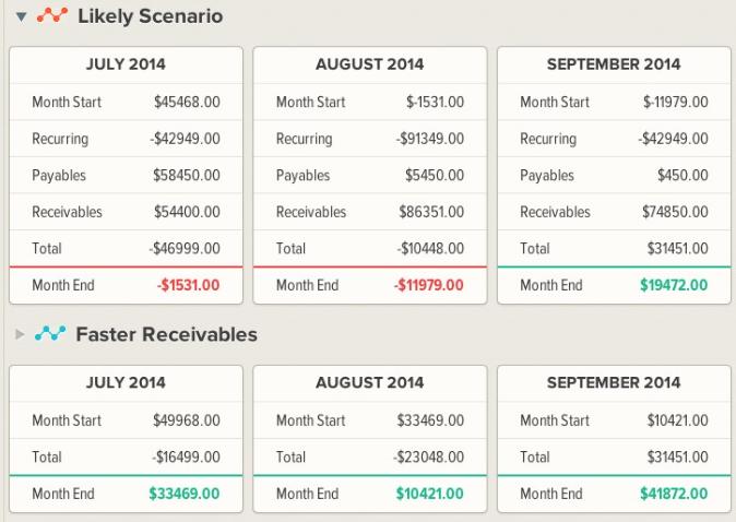 Online cash flow tools - Dryrun