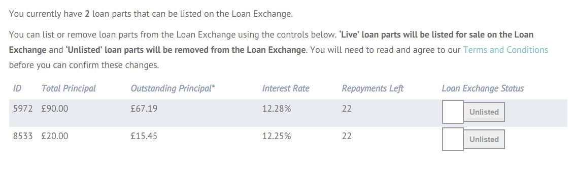 sell a loan part manage